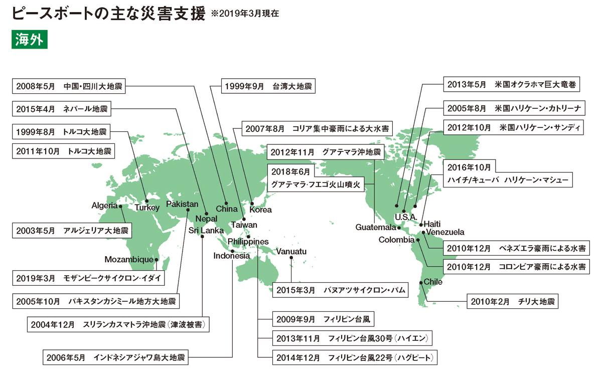 東日本大震災に対する北アメリカの対応